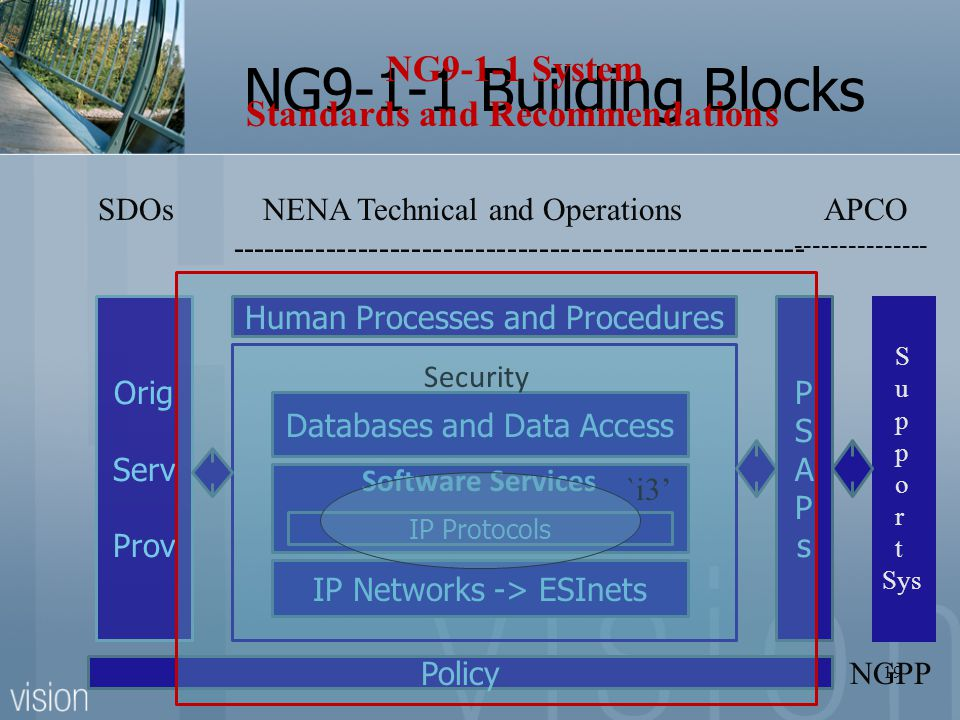NG9-1-1 Building Blocks NG9-1-1 System Standards and Recommendations