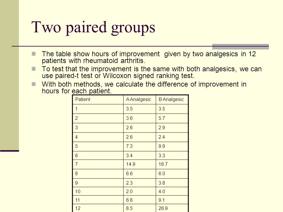 Two paired groups The table show hours of improvement given by two analgesics in 12 patients with rheumatoid arthritis.