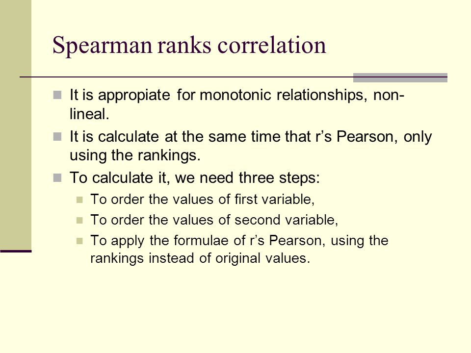 Spearman ranks correlation