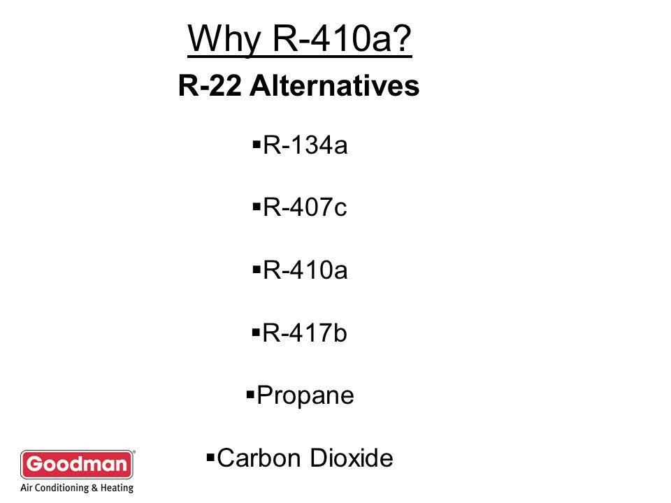 Why R-410a R-22 Alternatives R-134a R-407c R-410a R-417b Propane
