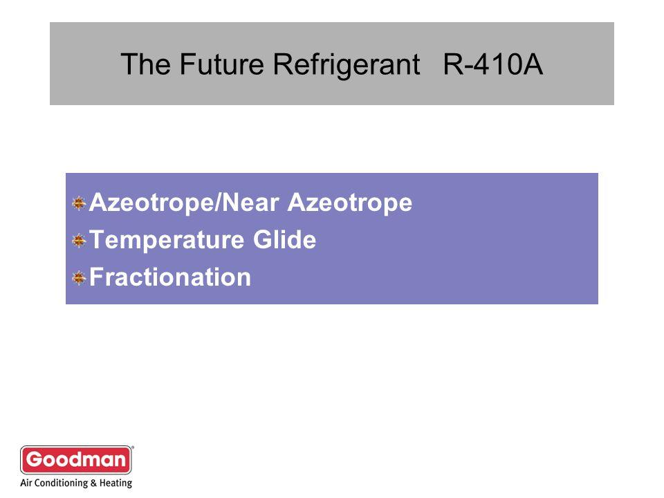 The Future Refrigerant R-410A