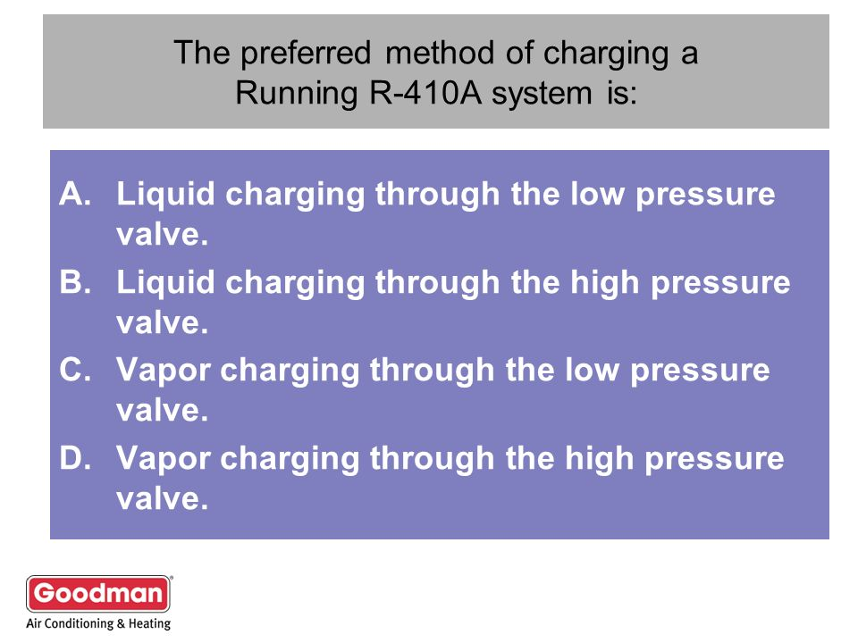 The preferred method of charging a Running R-410A system is: