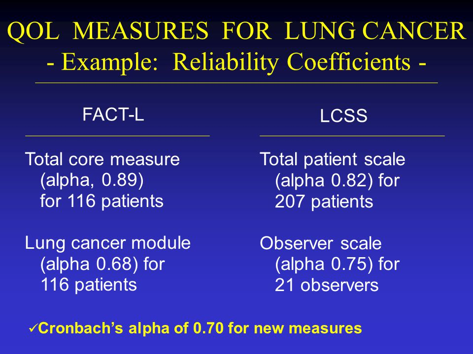 QOL MEASURES FOR LUNG CANCER - Example: Reliability Coefficients -