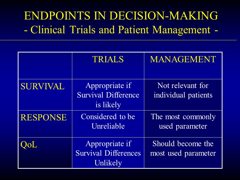 ENDPOINTS IN DECISION-MAKING - Clinical Trials and Patient Management -