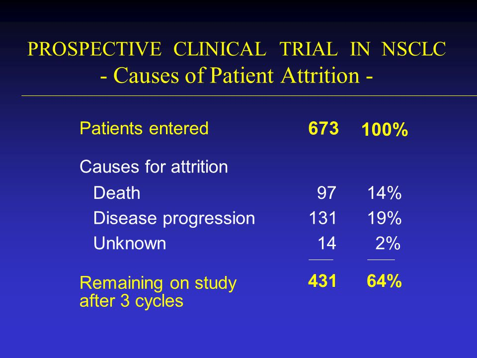PROSPECTIVE CLINICAL TRIAL IN NSCLC - Causes of Patient Attrition -