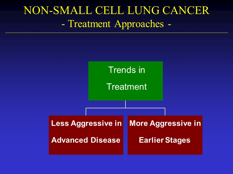 NON-SMALL CELL LUNG CANCER - Treatment Approaches -