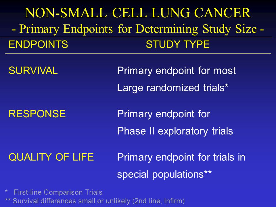 NON-SMALL CELL LUNG CANCER - Primary Endpoints for Determining Study Size -
