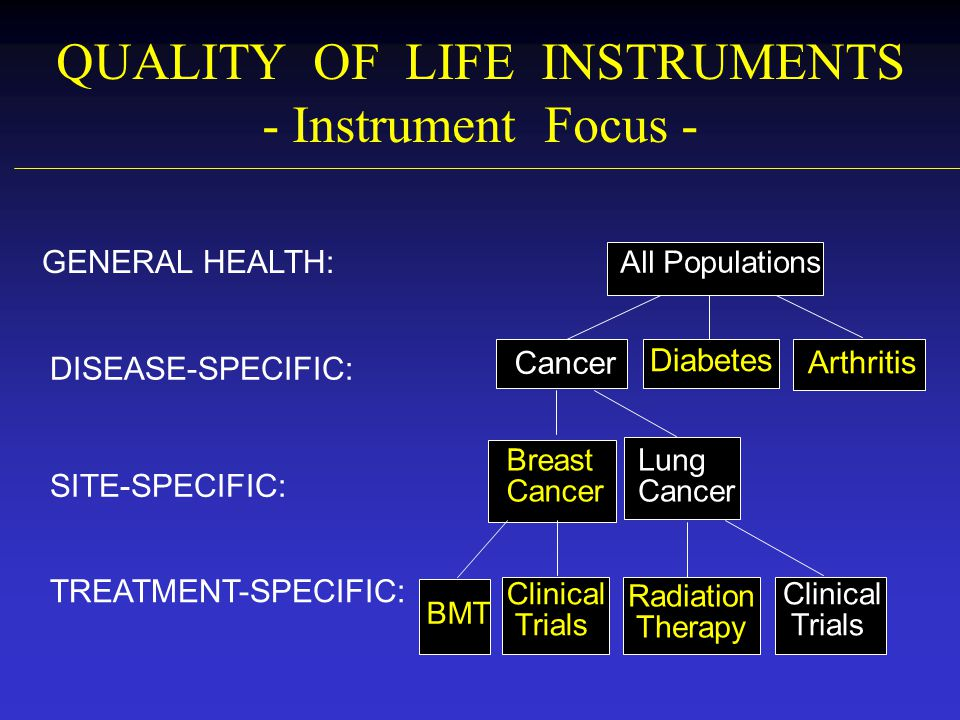 QUALITY OF LIFE INSTRUMENTS - Instrument Focus -