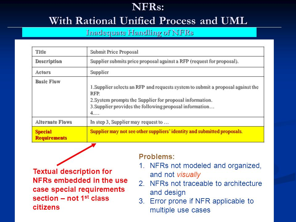 Inadequate Handling of NFRs