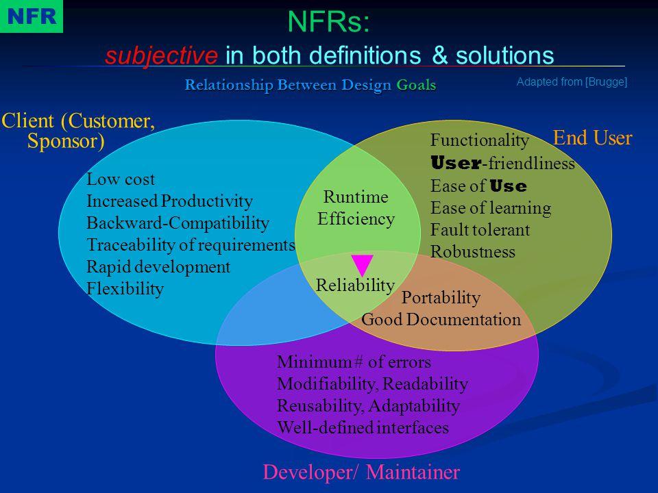 Relationship Between Design Goals