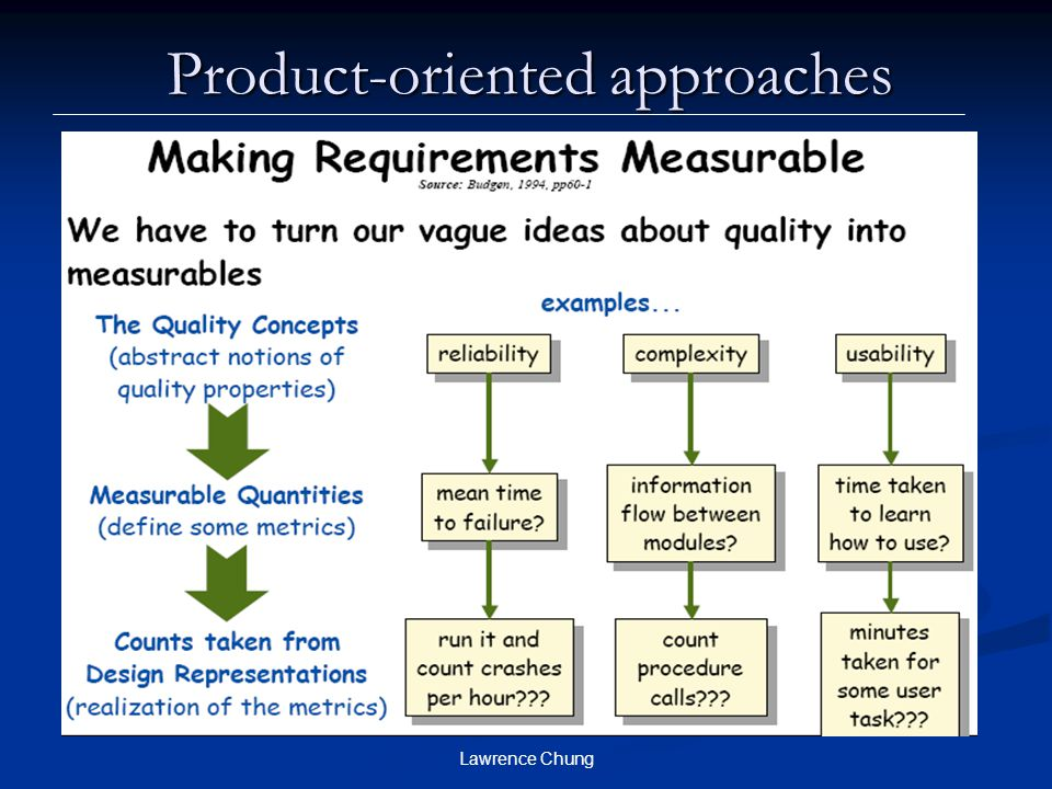 Product-oriented approaches