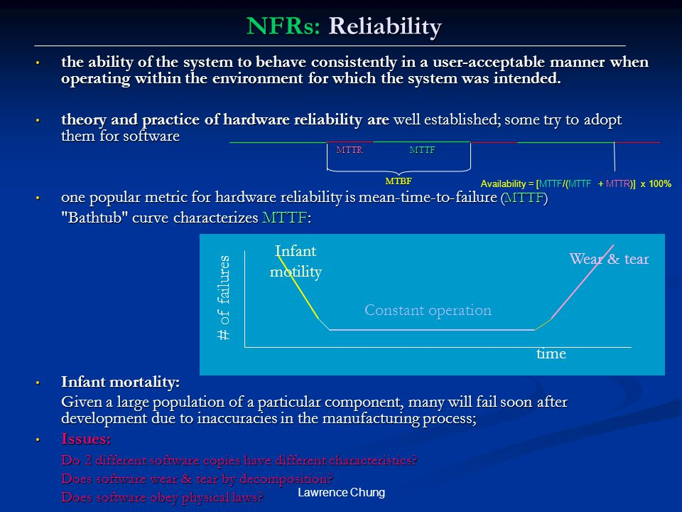 NFRs: Reliability