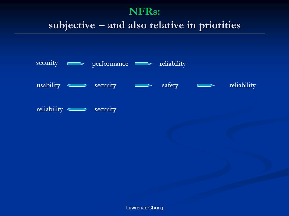 NFRs: subjective – and also relative in priorities