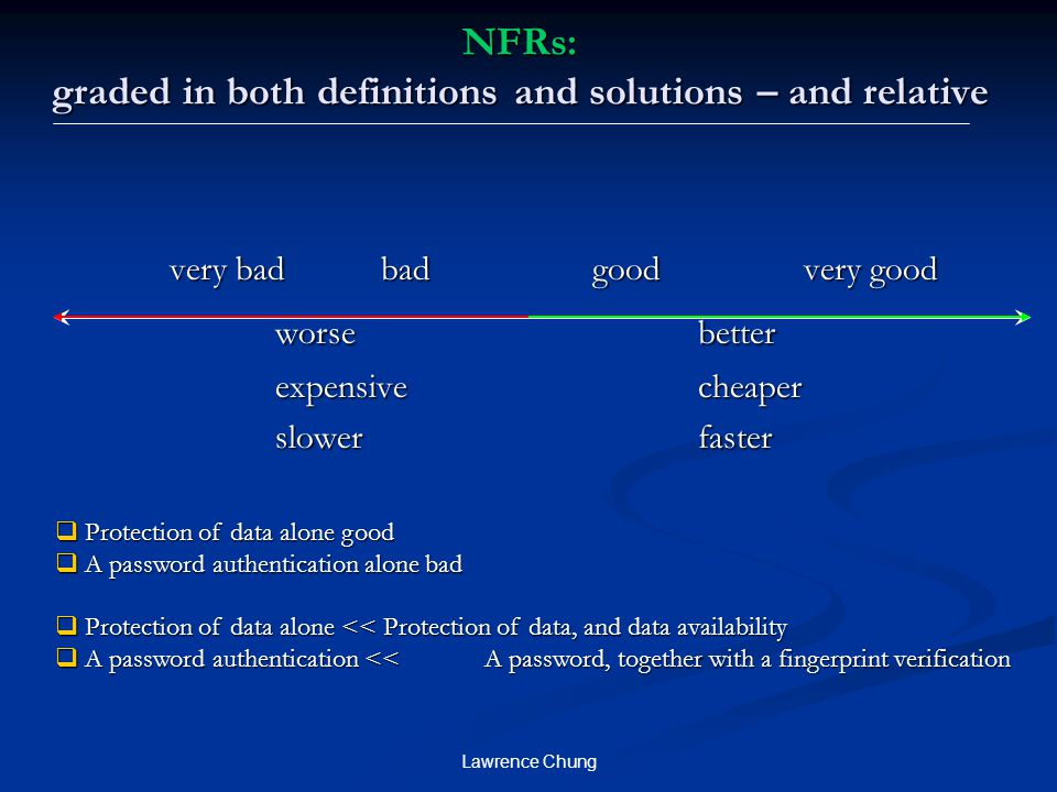 NFRs: graded in both definitions and solutions – and relative