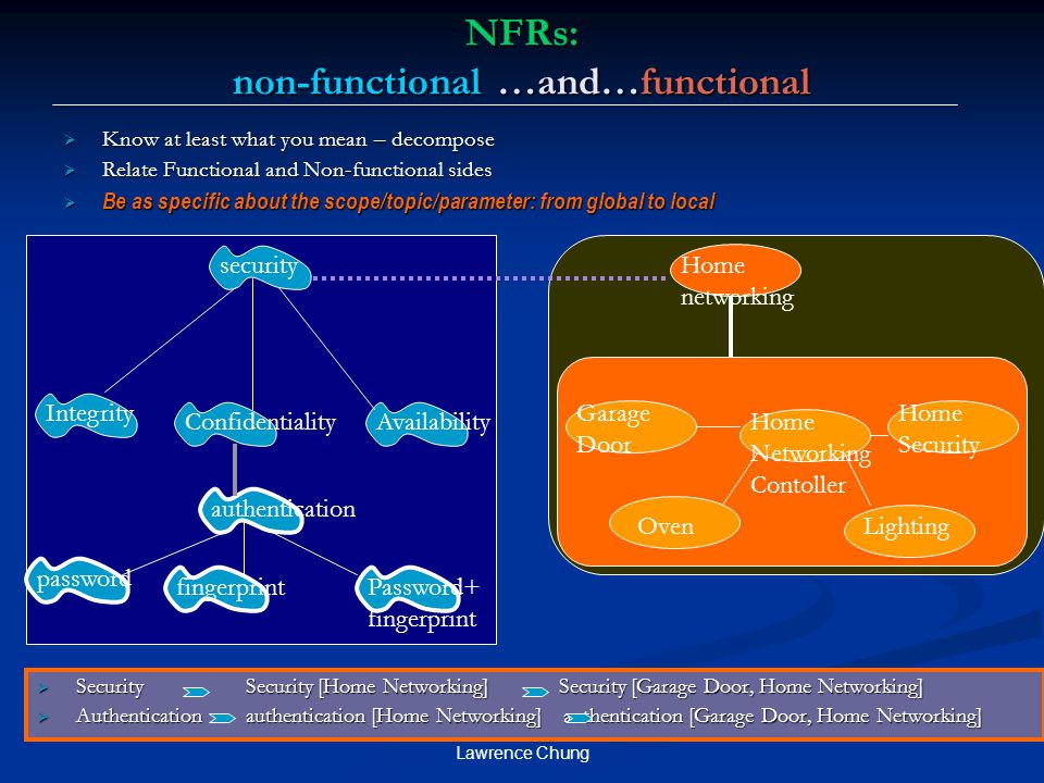 NFRs: non-functional …and…functional