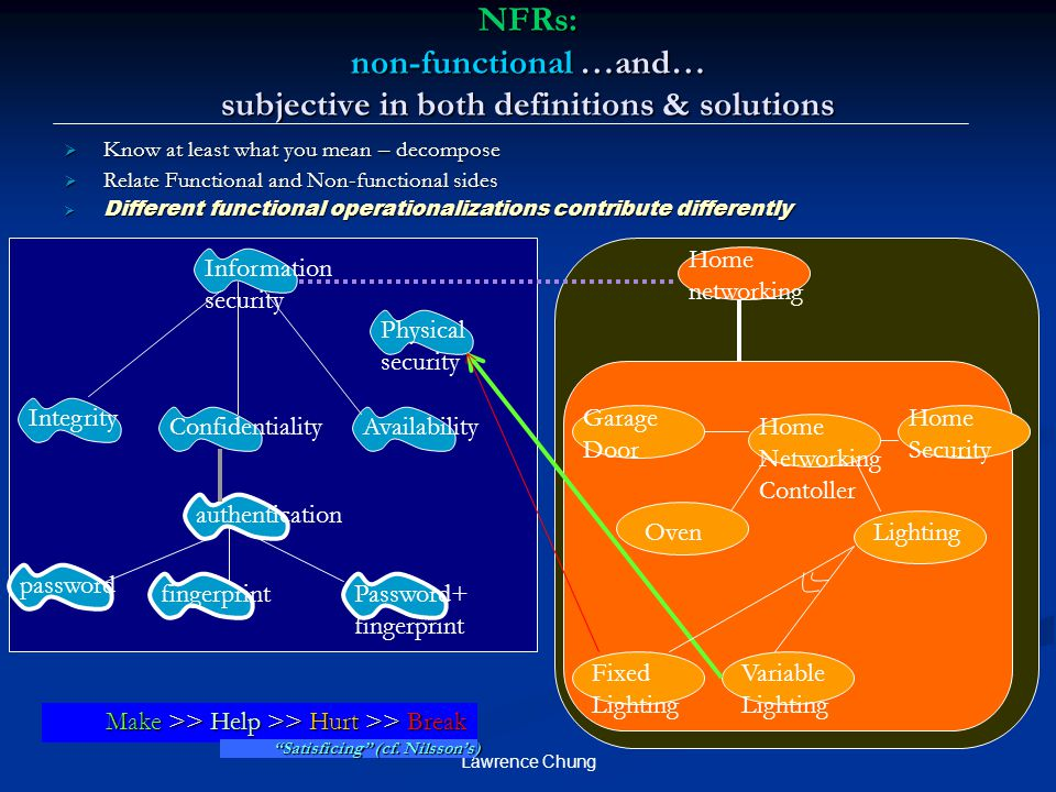 NFRs: non-functional …and… subjective in both definitions & solutions
