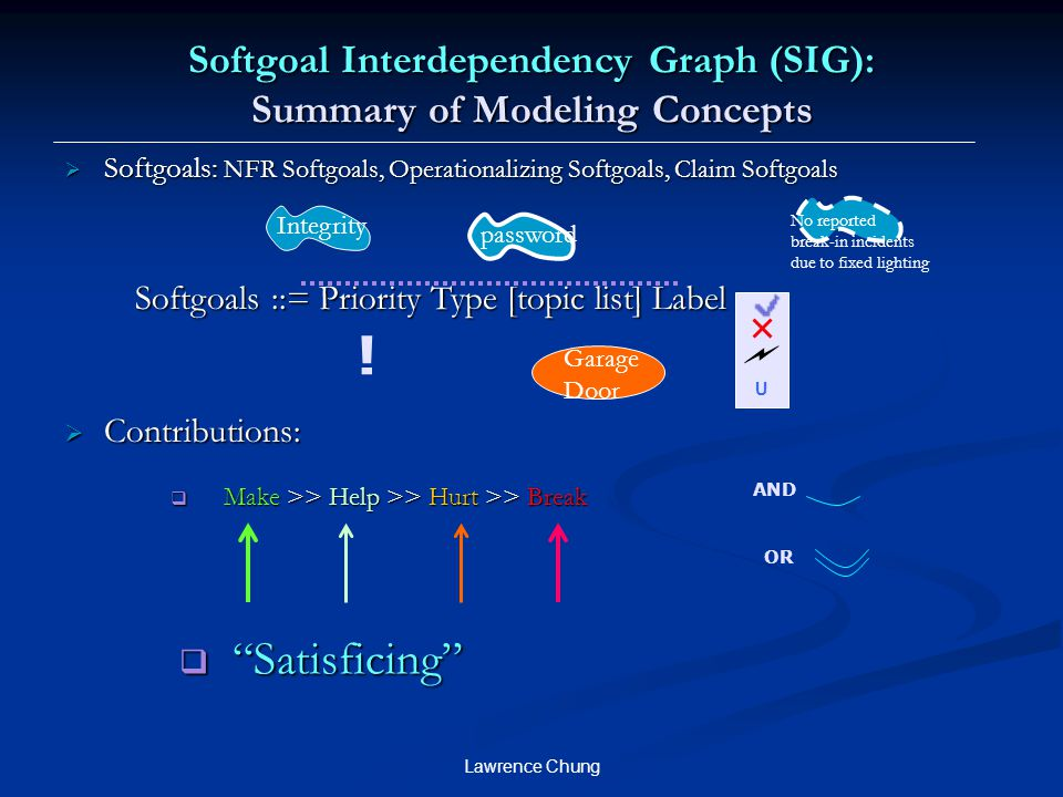 Softgoal Interdependency Graph (SIG): Summary of Modeling Concepts