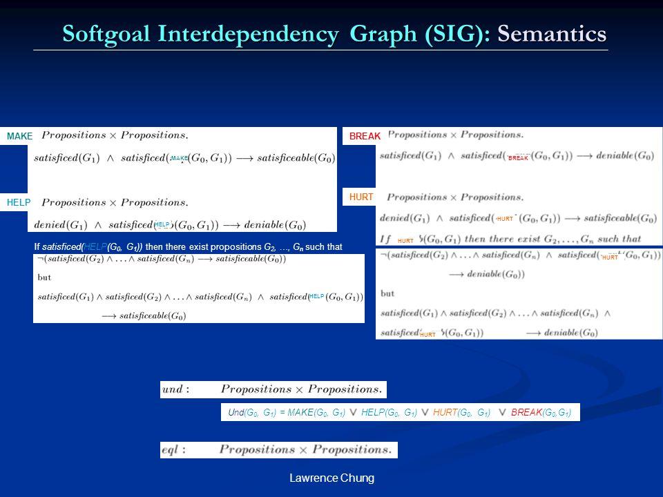 Softgoal Interdependency Graph (SIG): Semantics