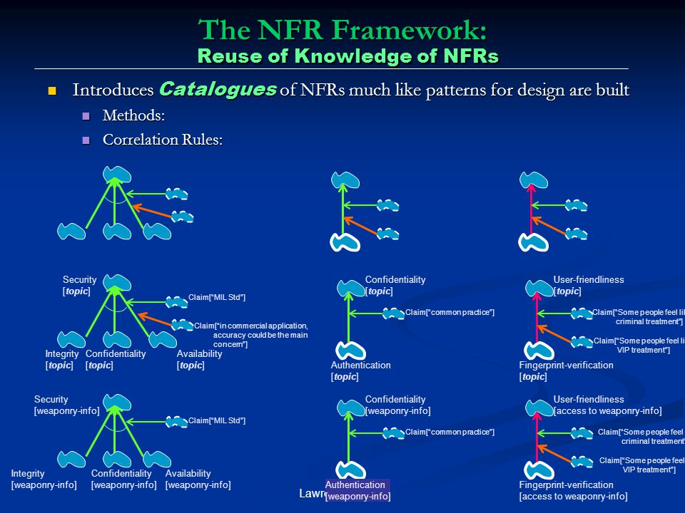 The NFR Framework: Reuse of Knowledge of NFRs