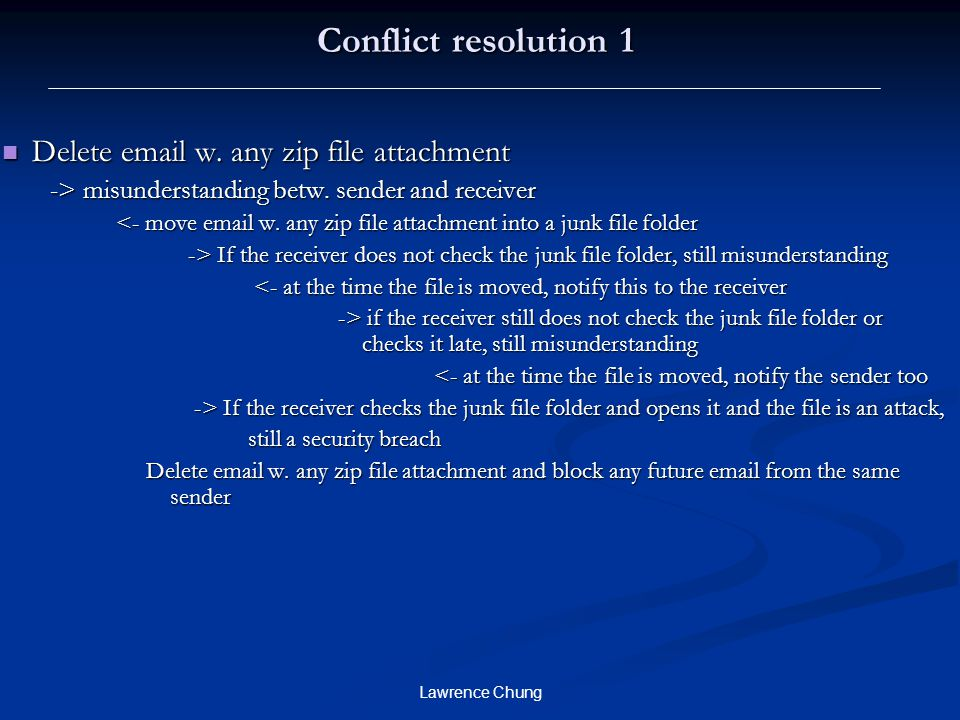 Conflict resolution 1 Delete email w. any zip file attachment