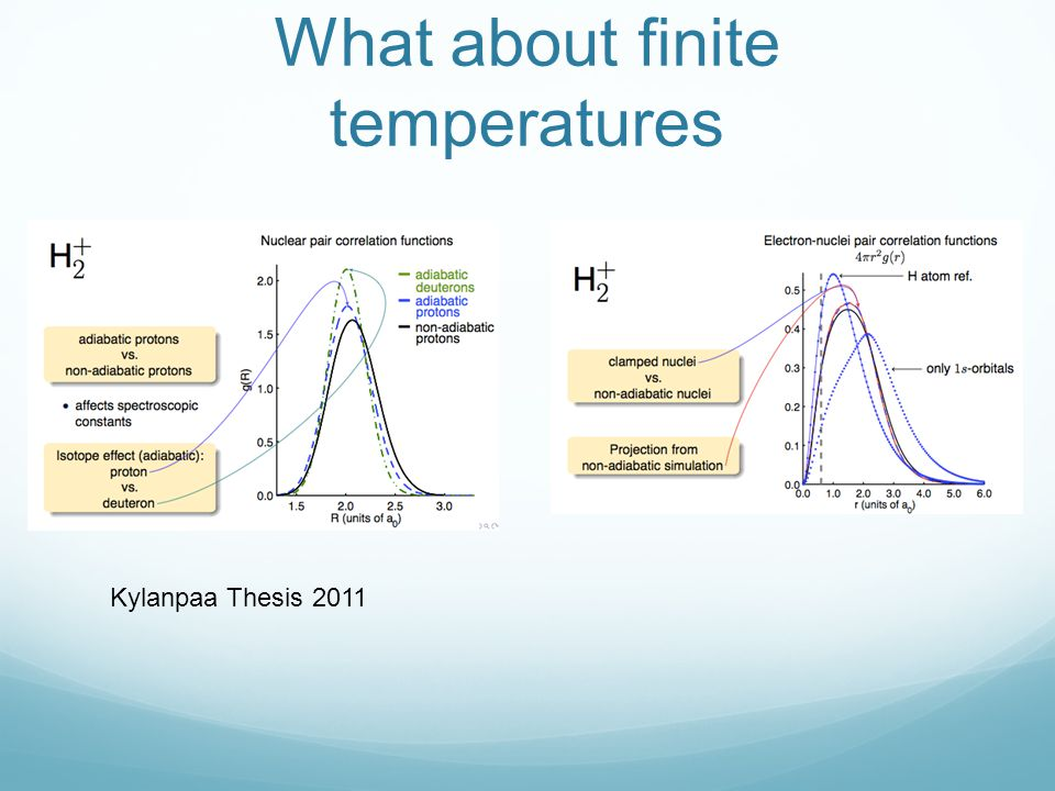 What about finite temperatures