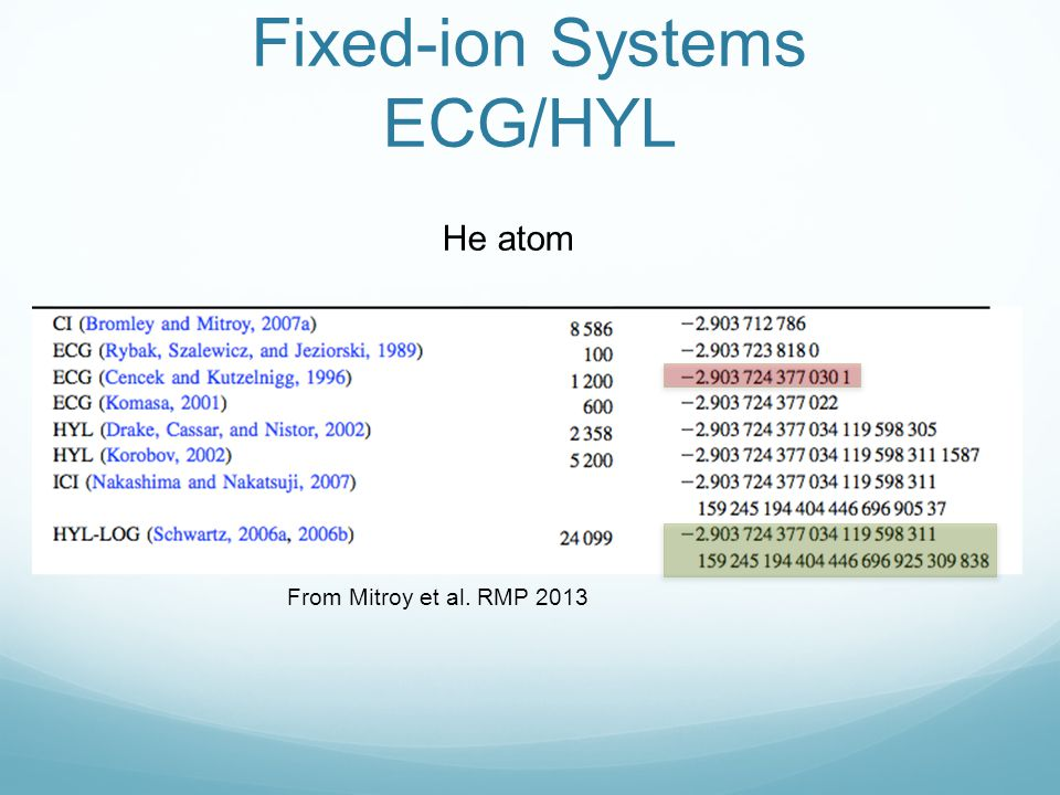 Fixed-ion Systems ECG/HYL