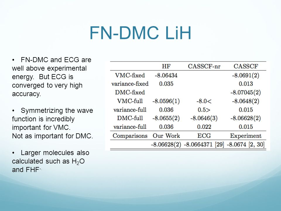 FN-DMC LiH FN-DMC and ECG are well above experimental