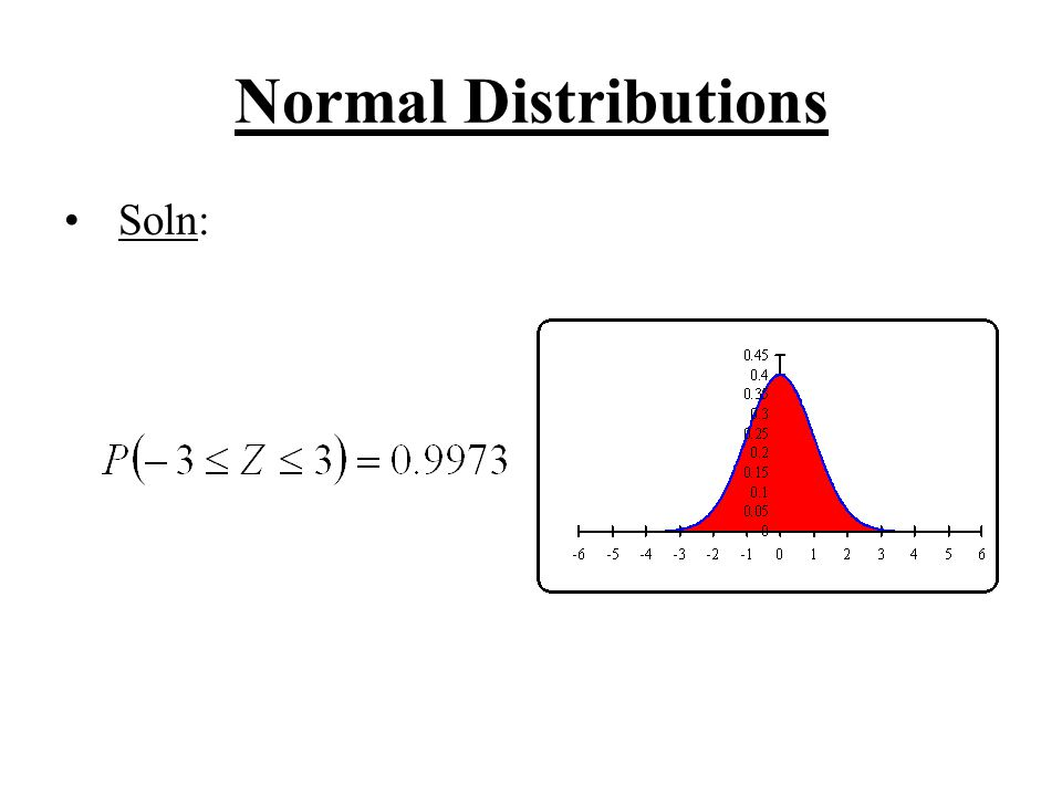 Normal Distributions Soln: