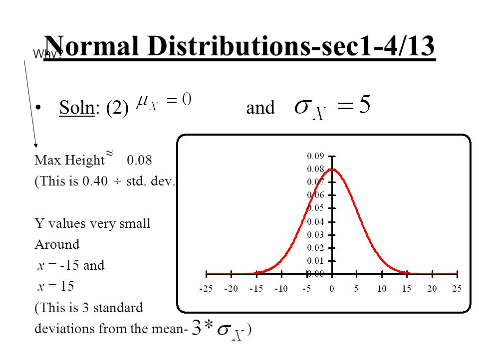 Normal Distributions-sec1-4/13