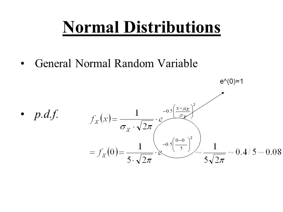 Normal Distributions General Normal Random Variable p.d.f. e^(0)=1
