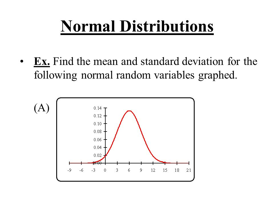 Normal Distributions Ex. Find the mean and standard deviation for the following normal random variables graphed.