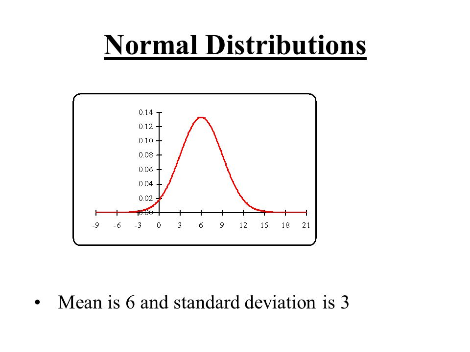 Normal Distributions Mean is 6 and standard deviation is 3