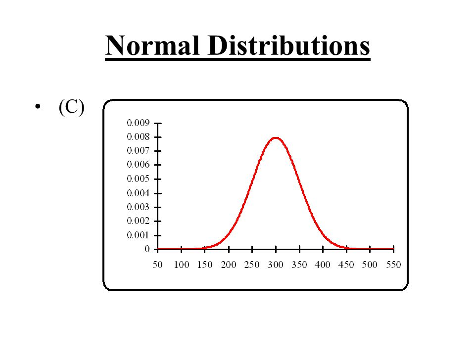 Normal Distributions (C)