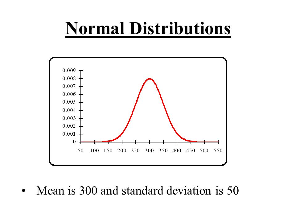 Normal Distributions Mean is 300 and standard deviation is 50