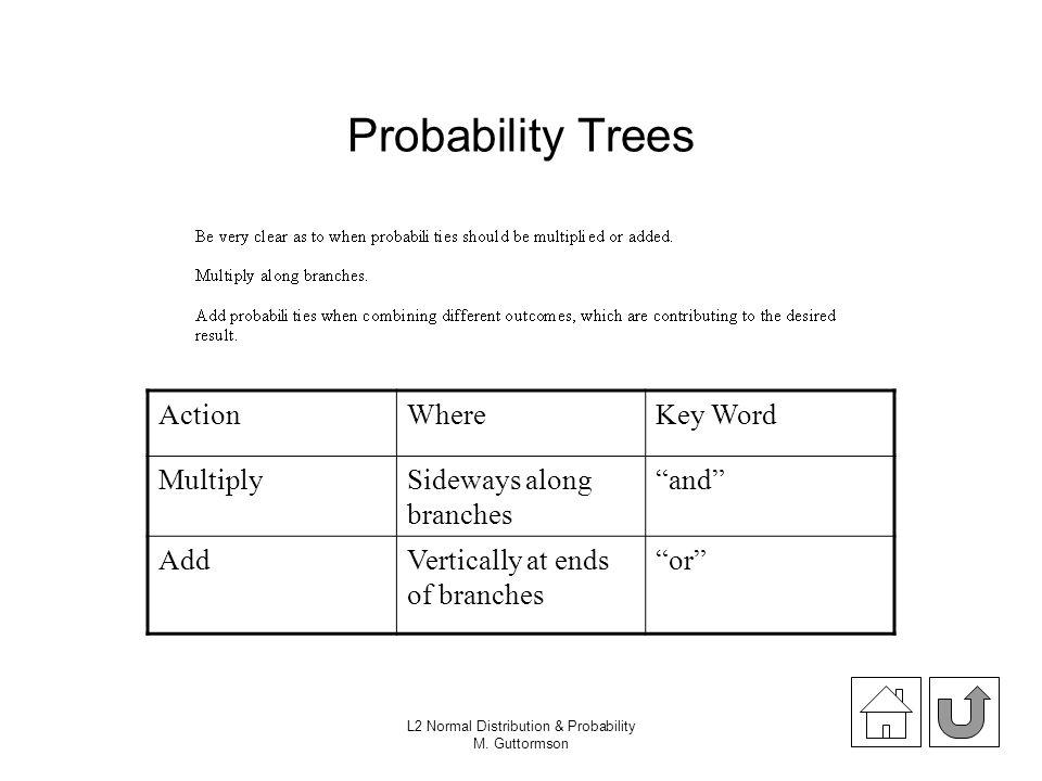 L2 Normal Distribution & Probability