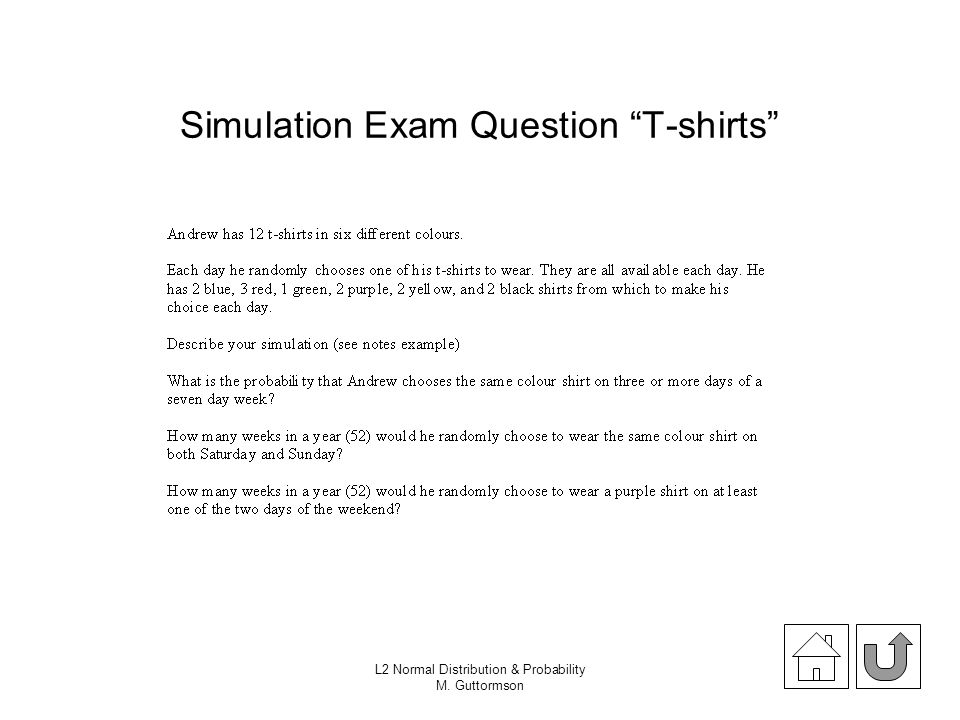Simulation Exam Question T-shirts