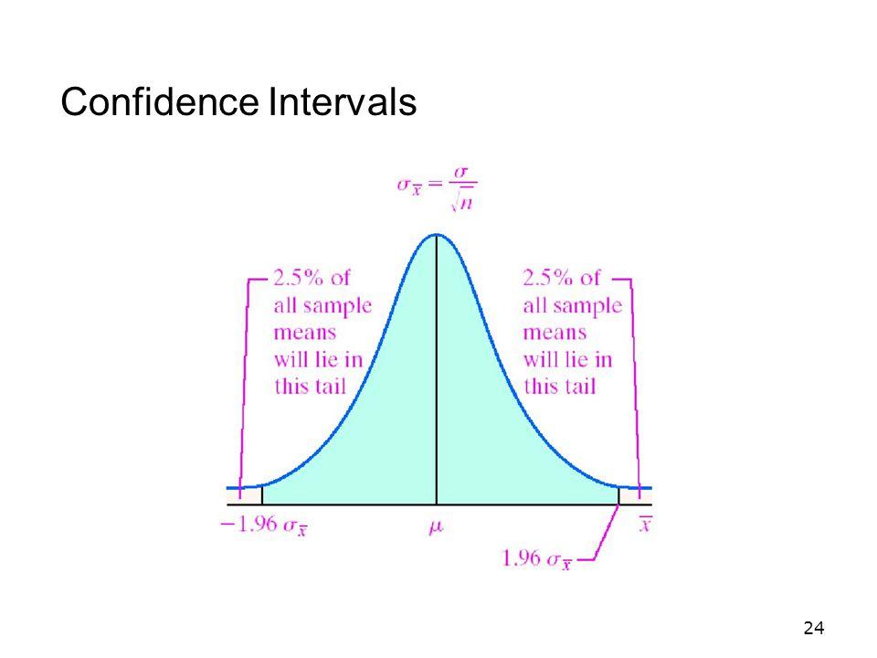 confidence intervals 2 essay