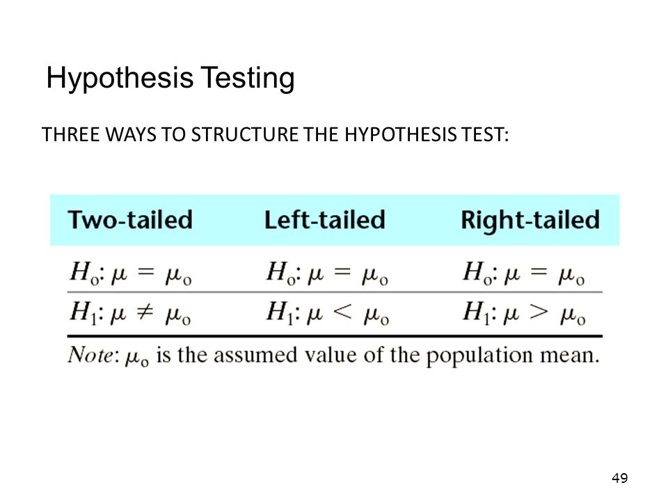 Hypothesis Testing THREE WAYS TO STRUCTURE THE HYPOTHESIS TEST: