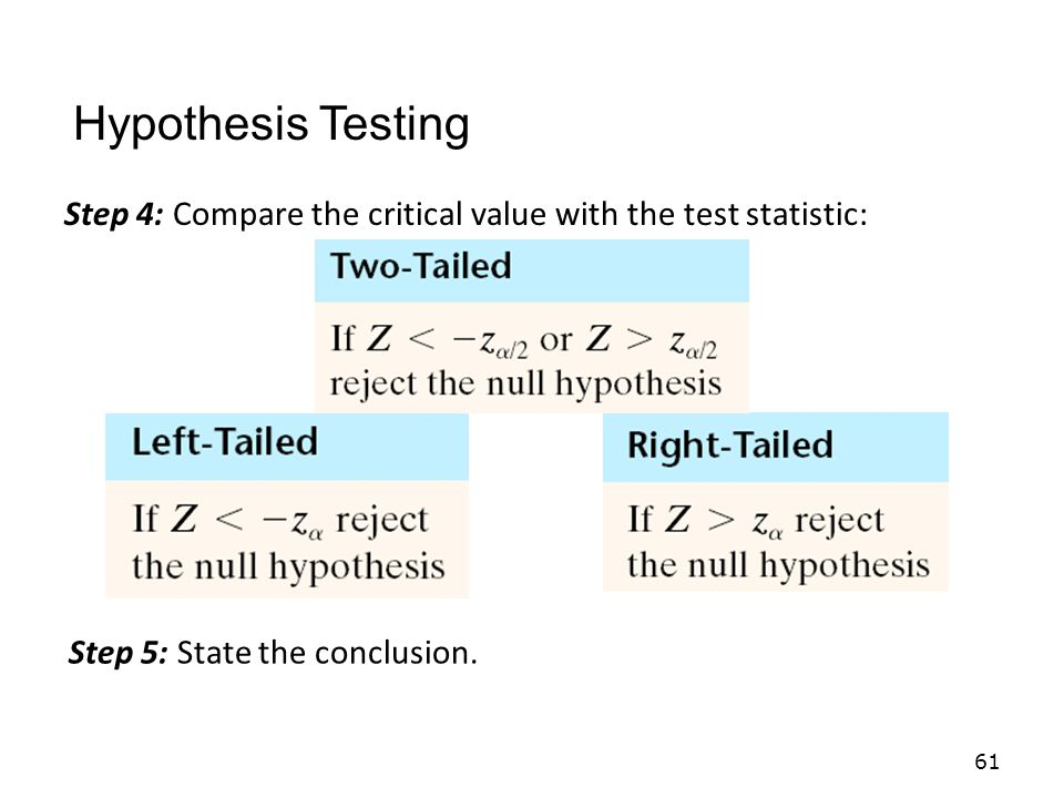 Hypothesis Testing Step 4: Compare the critical value with the test statistic: Step 5: State the conclusion.