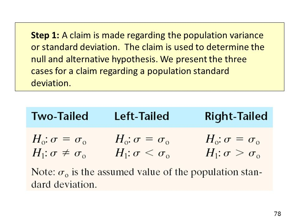 Step 1: A claim is made regarding the population variance or standard deviation.