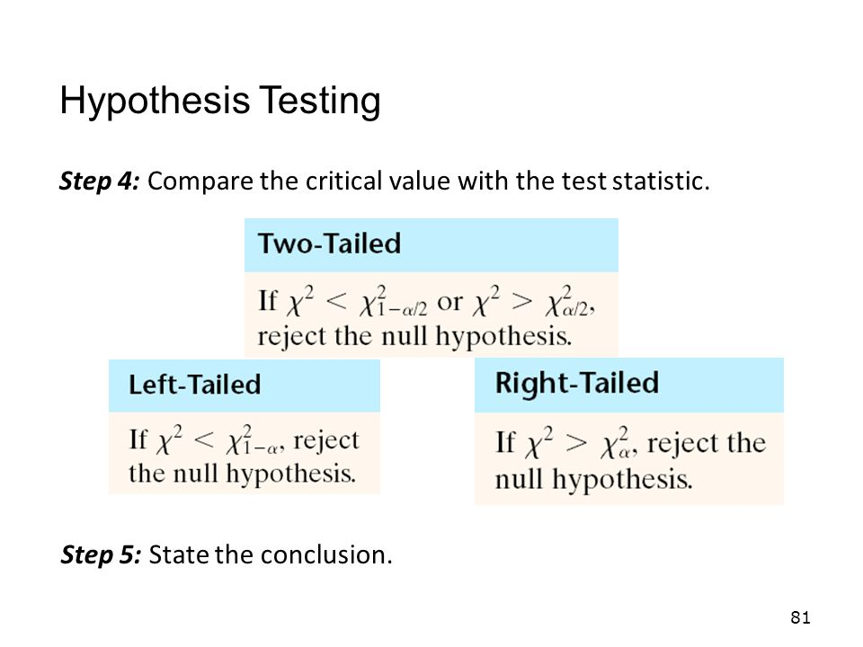 Hypothesis Testing Step 4: Compare the critical value with the test statistic.