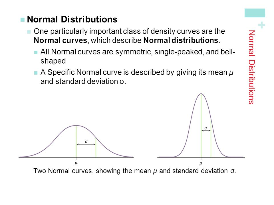 Normal Distributions Normal Distributions