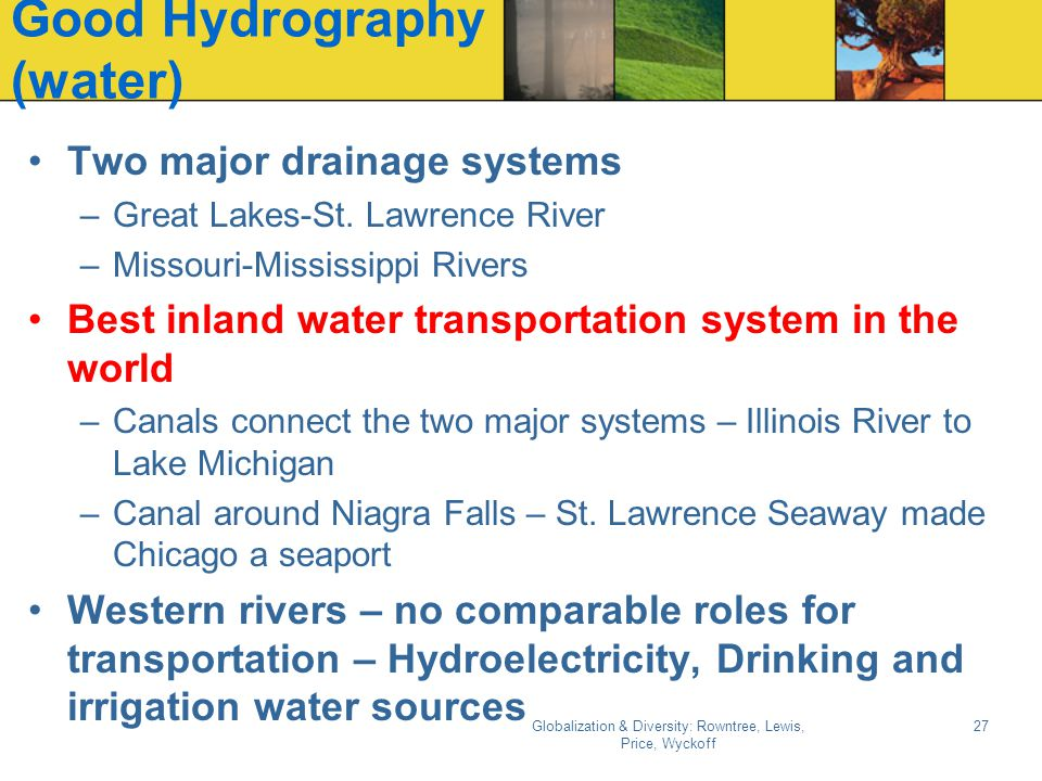Good Hydrography (water)