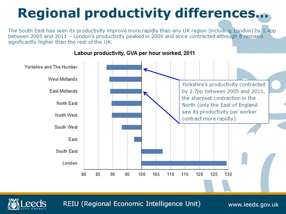 Regional productivity differences…