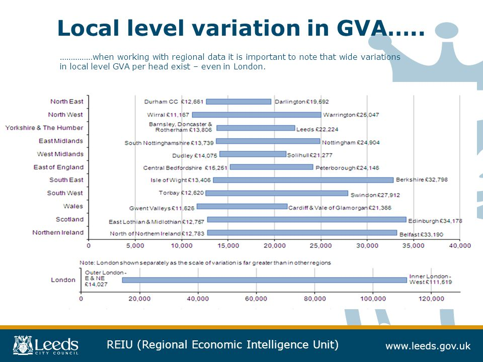 Local level variation in GVA…..