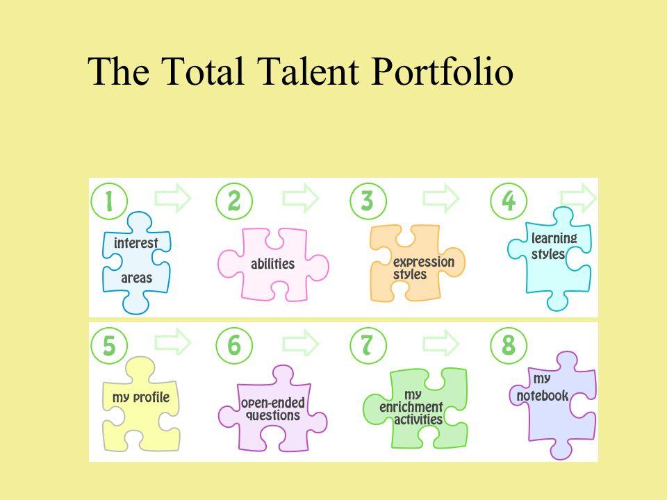 The Total Talent Portfolio
