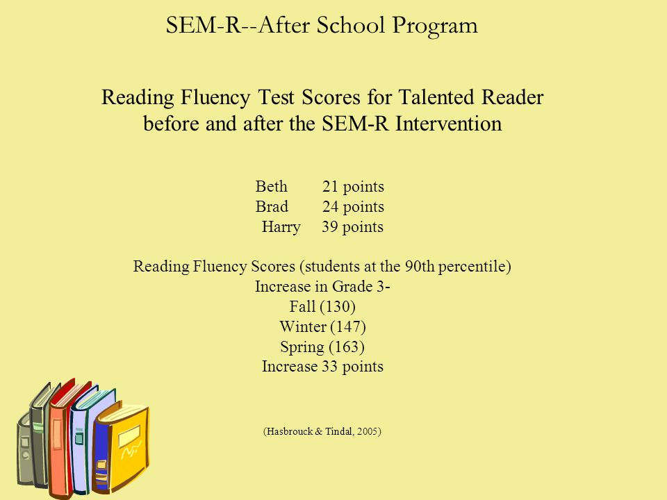 SEM-R--After School Program Reading Fluency Test Scores for Talented Reader before and after the SEM-R Intervention Beth 21 points Brad 24 points Harry 39 points Reading Fluency Scores (students at the 90th percentile) Increase in Grade 3- Fall (130) Winter (147) Spring (163) Increase 33 points (Hasbrouck & Tindal, 2005)