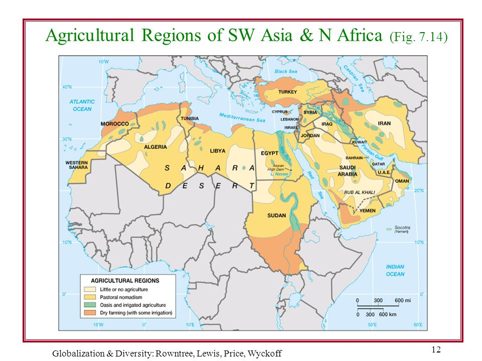 Agricultural Regions of SW Asia & N Africa (Fig. 7.14)