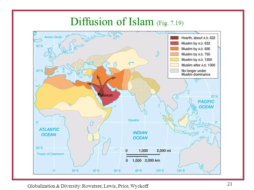 Diffusion of Islam (Fig. 7.19)