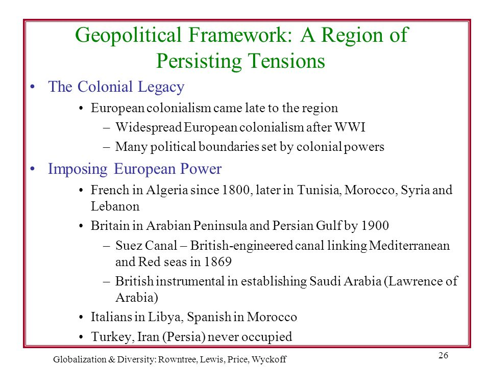 Geopolitical Framework: A Region of Persisting Tensions